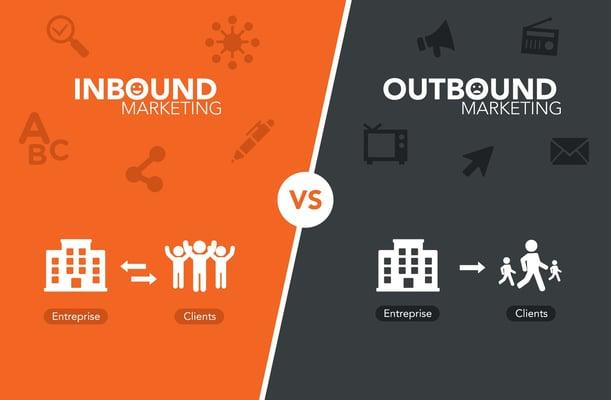 inbound-vs-outbound-pictures.jpg