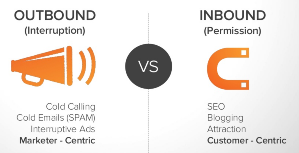 outbound_vs_inbound_marketing-resized-600-1.png